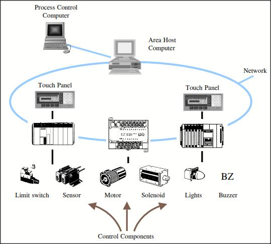 Logo Sistem